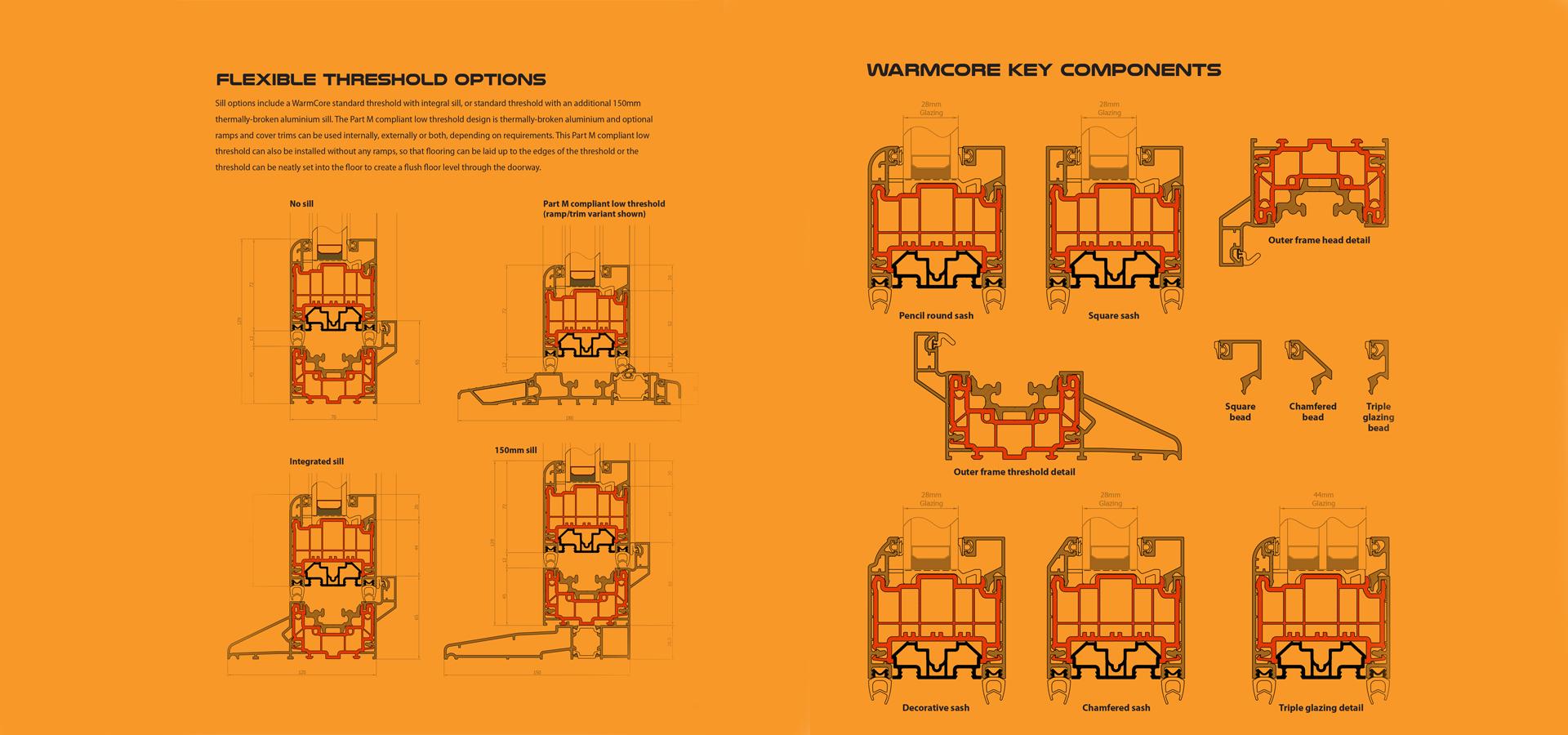 WarmCore Bi-Fold Doors Prices Somerset